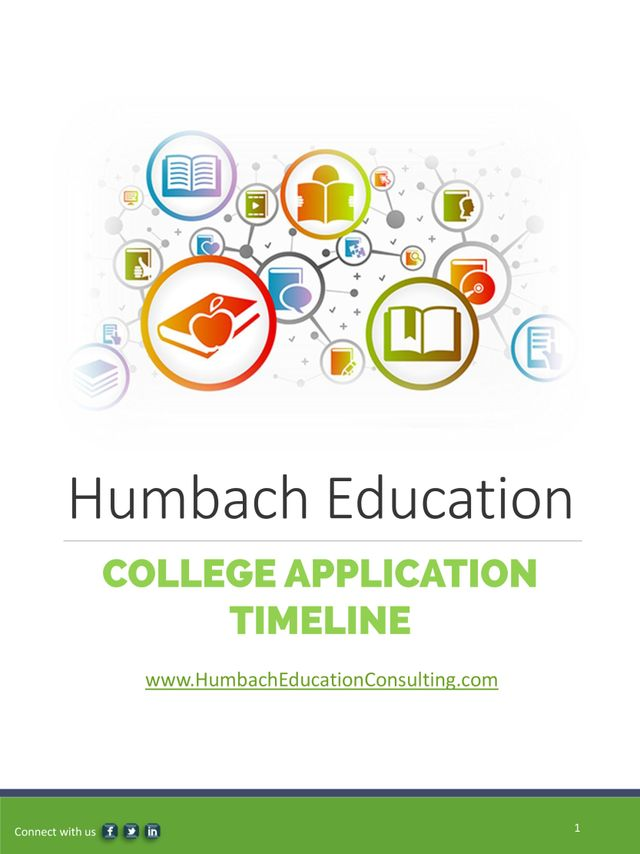 Humbach Education Consulting College Application Timeline