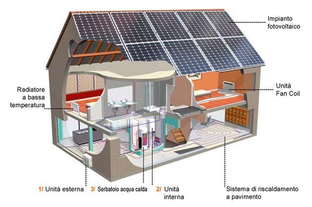 una struttura di un grande impianto di pompe calore e refrigeratori collegati