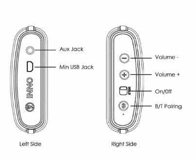 InnoFLASK 1.0 Controls