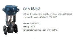 Descrizione Valvola serie Euro