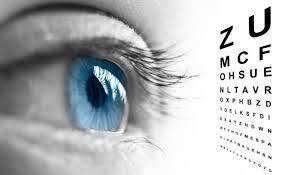 Immagine di un occhio che guarda la tabella per la misurazione della vista