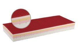 Materasso Memory Foam Dispositivo medico