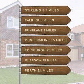 distance information