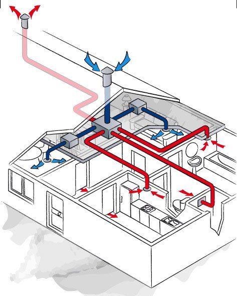 un disegno di un progetto di un impianto di ventilazione