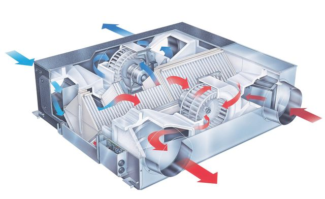 Lossnay heat recovery ventilation systems