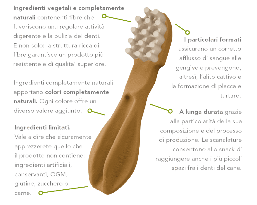 snack per cani a forma di spazzolino