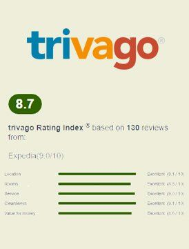 See our reviews on Trivago