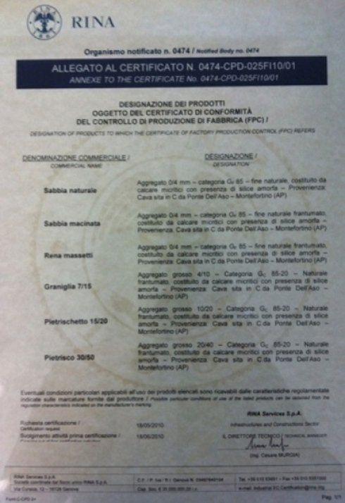 Certificato di conformità dei calcestruzzi