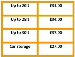 Monthly Prices