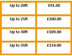 quarterly prices
