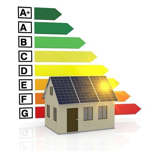 grafico classi energetiche