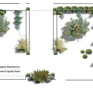 schema di un giardino