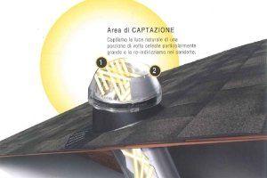 vendita pannelli solari, pannelli fotovoltaici, installazione pannelli fotovoltaici