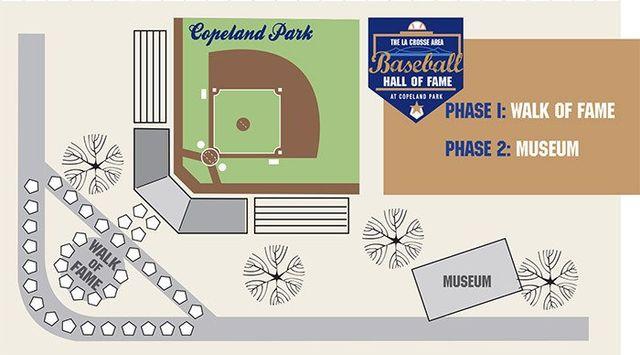 La Crosse Baseball Phase Walk of Fame Museum Plans