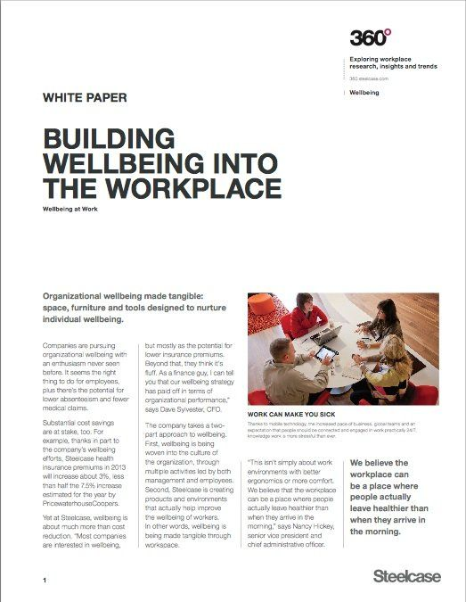 WELLBEING AND WORKPLACE DESIGN