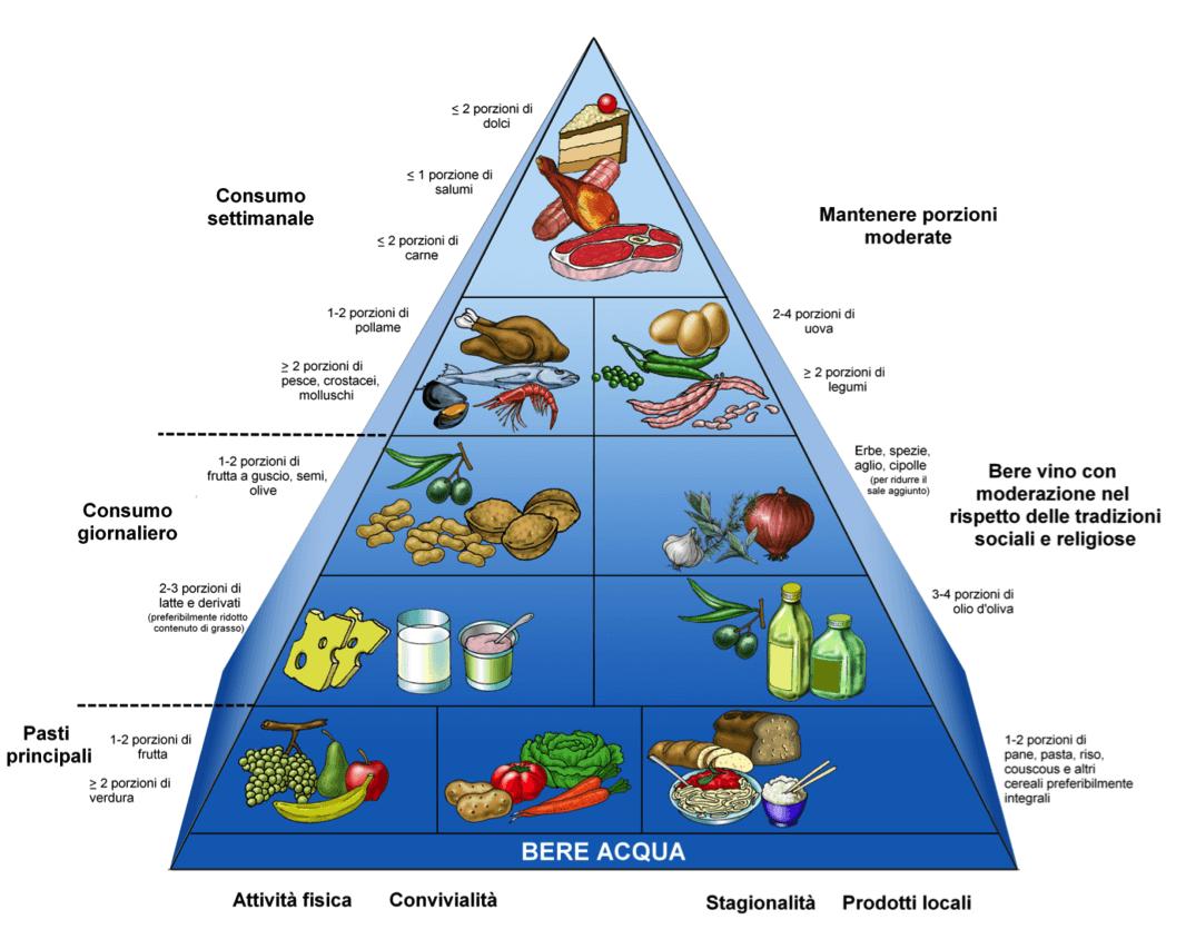 salmone, verdura e frutta secca