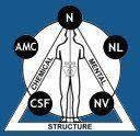 Dr. Minond Logo