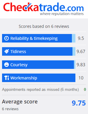 Checkatrade review