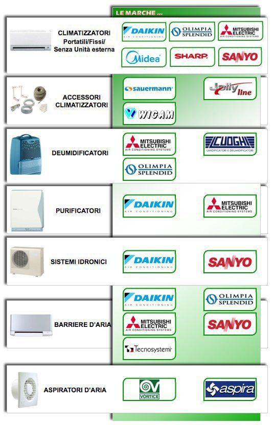 climatizzatori portatili, climatizzatori fissi, deumidificatori