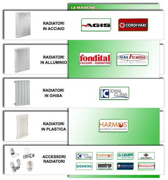 radiatori in ghisa, radiatori in alluminio, radiatori in plastica con logo