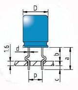 disegno matrice standard