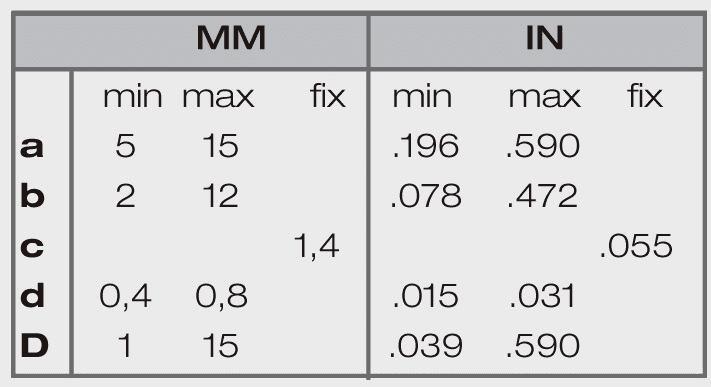 misure matrice standard