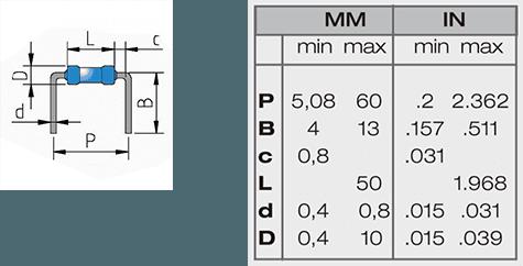 misure piega ridotta passo variabile
