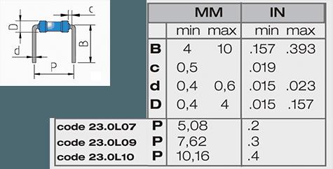 misure piega ridotta passo fisso