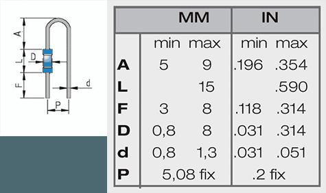 misure versione passo 5,08 mm
