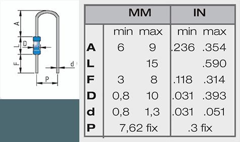 misure versione passo 7,62 mm