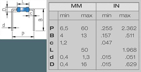 misure versione standard