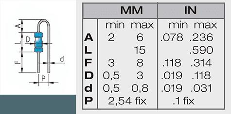 misure versione passo 2,54 mm