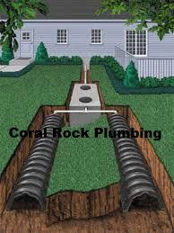Septic Tank Locating Plumber In Palm Bay Fl Plumber In