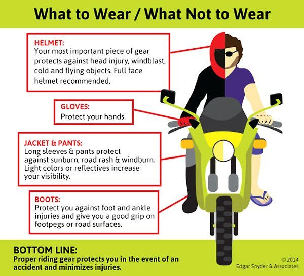 What and what not to wear  | Kickstart Moped Hire | Norfolk, Cambs & Suffolk border