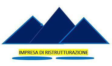 Impresa Di Ristrutturazioni Carlos - Logo