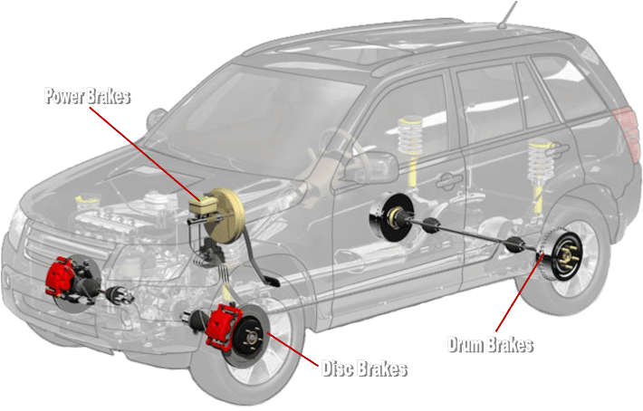 Citrus Heights brake service and repair