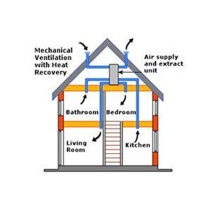 insulated house