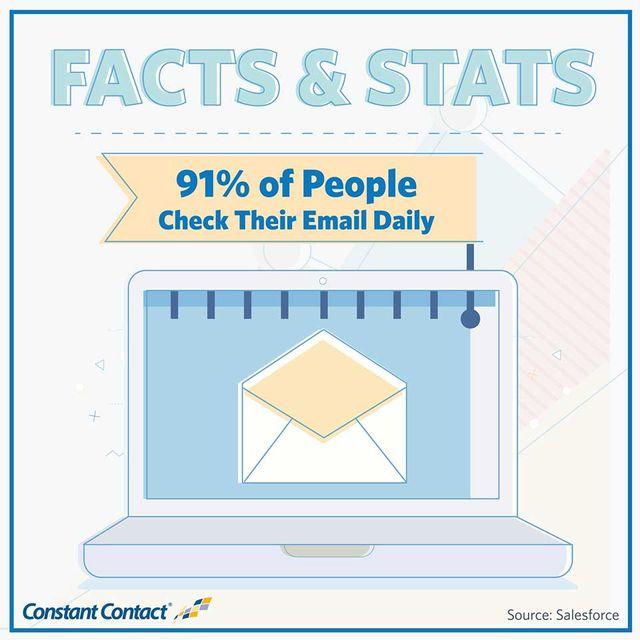 E-Mail Marketing Rayve On