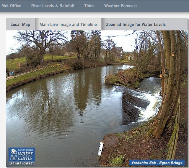 Water Conditions In River Esk North Yorkshire