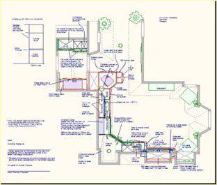 Step-by step kitchen designing