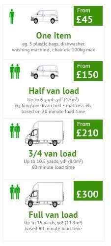 price list for van load