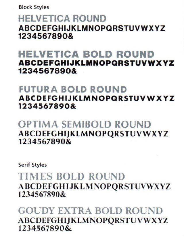 GemLite letters type styles