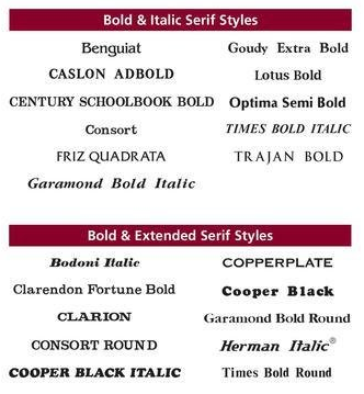 Order Formed Plastic Letters | Formed Plastic Logos | Signs