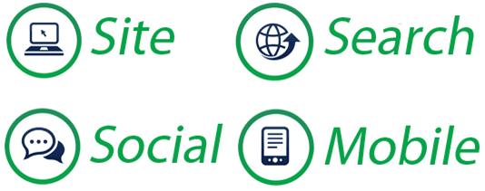 los 4 pilares del marketing digital: sitio, búsqueda, medios sociales y móviles