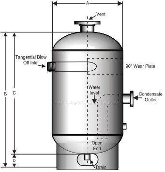 Asme Vertical Blowdown Tanks