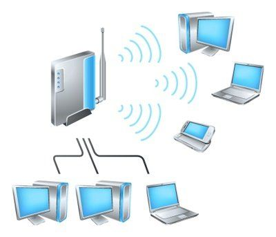 Wired and Wireless Network