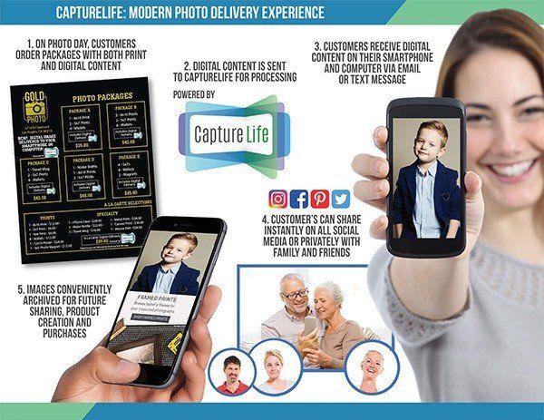 Capturelife Makes Digital Add On Orders Easy