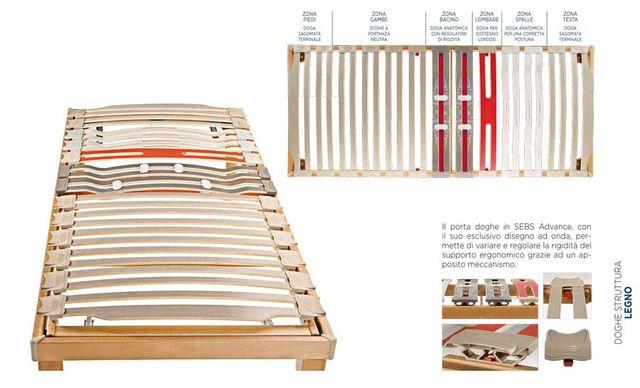 un letto in legno con le doghe in legno