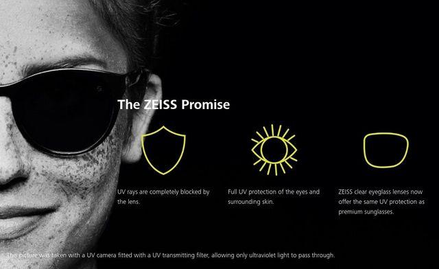 d9505604e52 Sunglasses and UV Protection