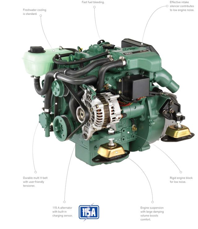 Boat Engines in Sydney | Fenquin Pty Ltd